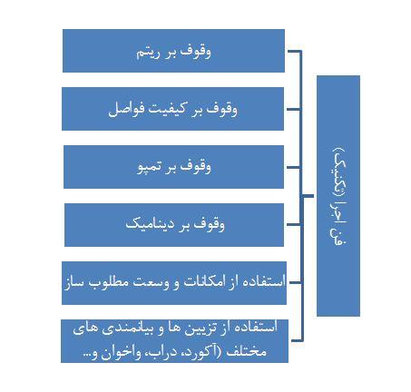 seir-e-oud-1